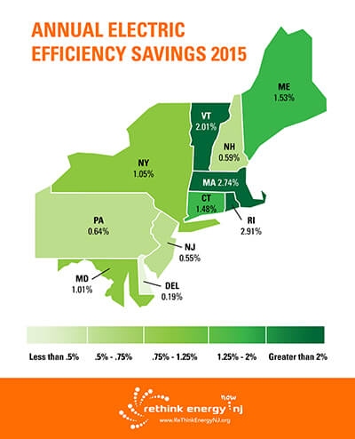 New Jersey Clean Energy Jobs